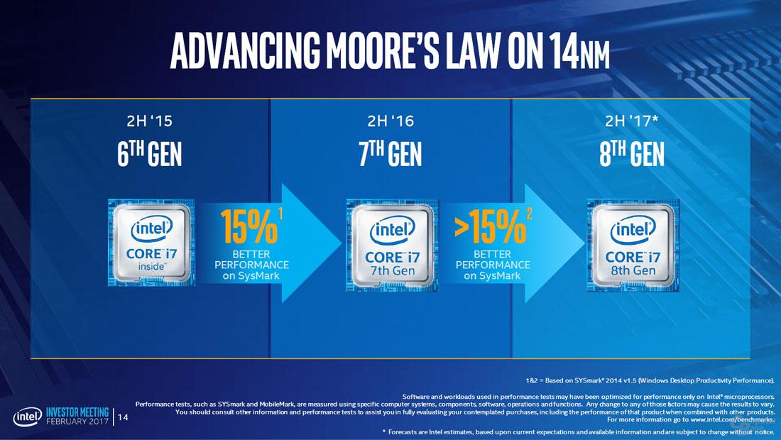 các thế hệ CPU Intel